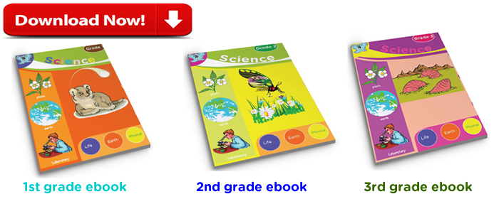 Science Worksheets PDF Printable 1st to 6th Grades