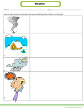 weather phenomena worksheet for kids
